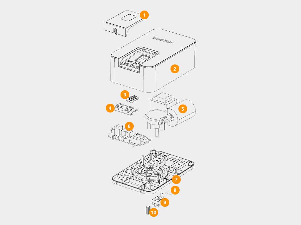 Приводы Sectional-800PRO и Sectional-1000PRO для гаражных секционных ворот Конструкция