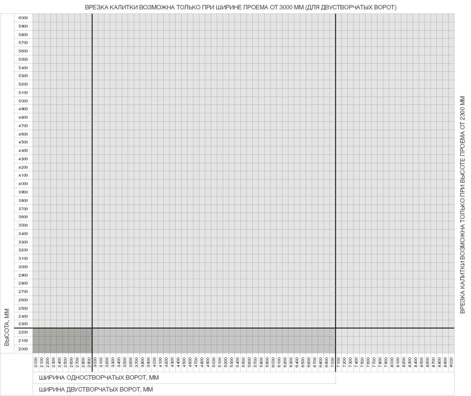 Таблица-раземов