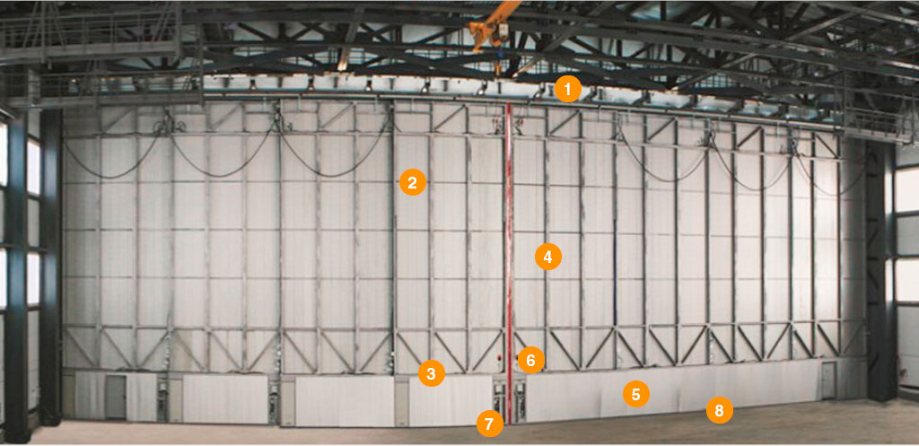 Конструкция-Ангарные-ворота-и-нестандартные-конструкции-по-индивидуальным-проектам ДорХан