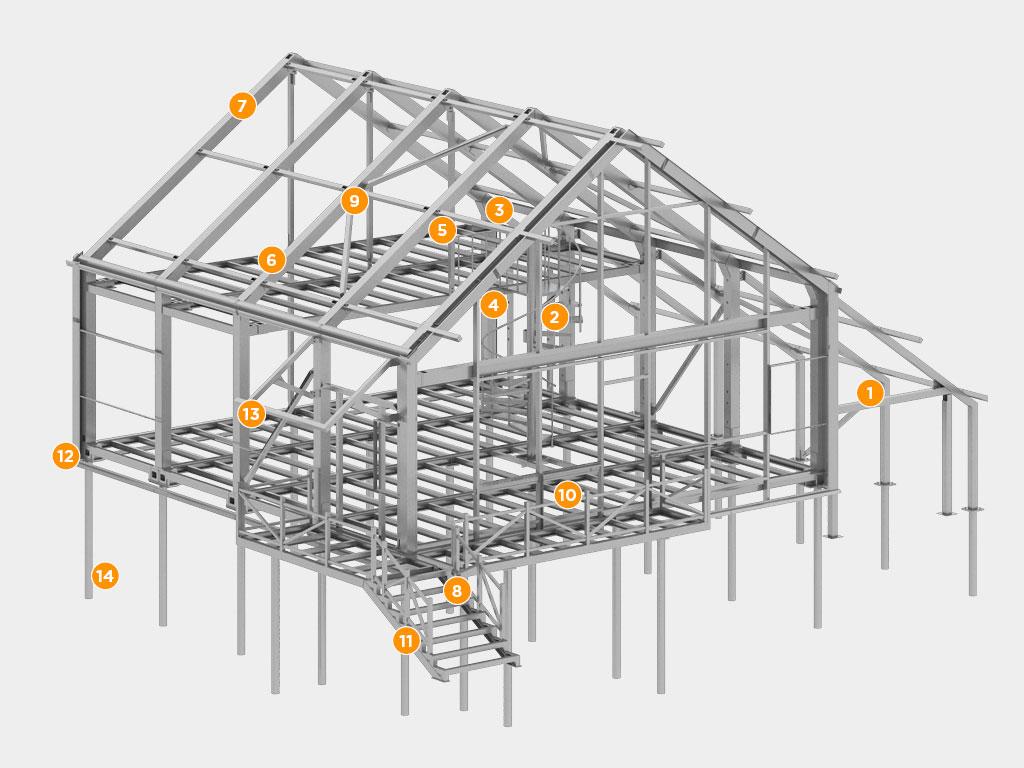 Конструкция-Быстровозводимые-дома-для-ИЖС ДорХан