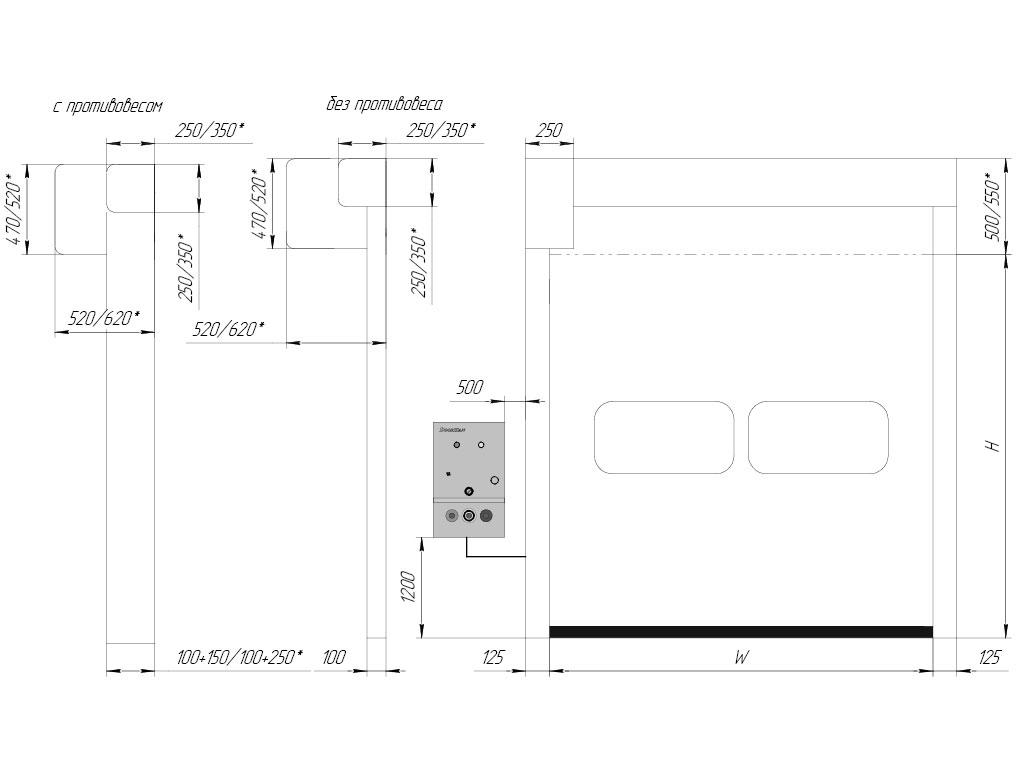 Общий вид ворот с приводом спереди (спереди слева / спереди справа; с противовесом / без противовеса)