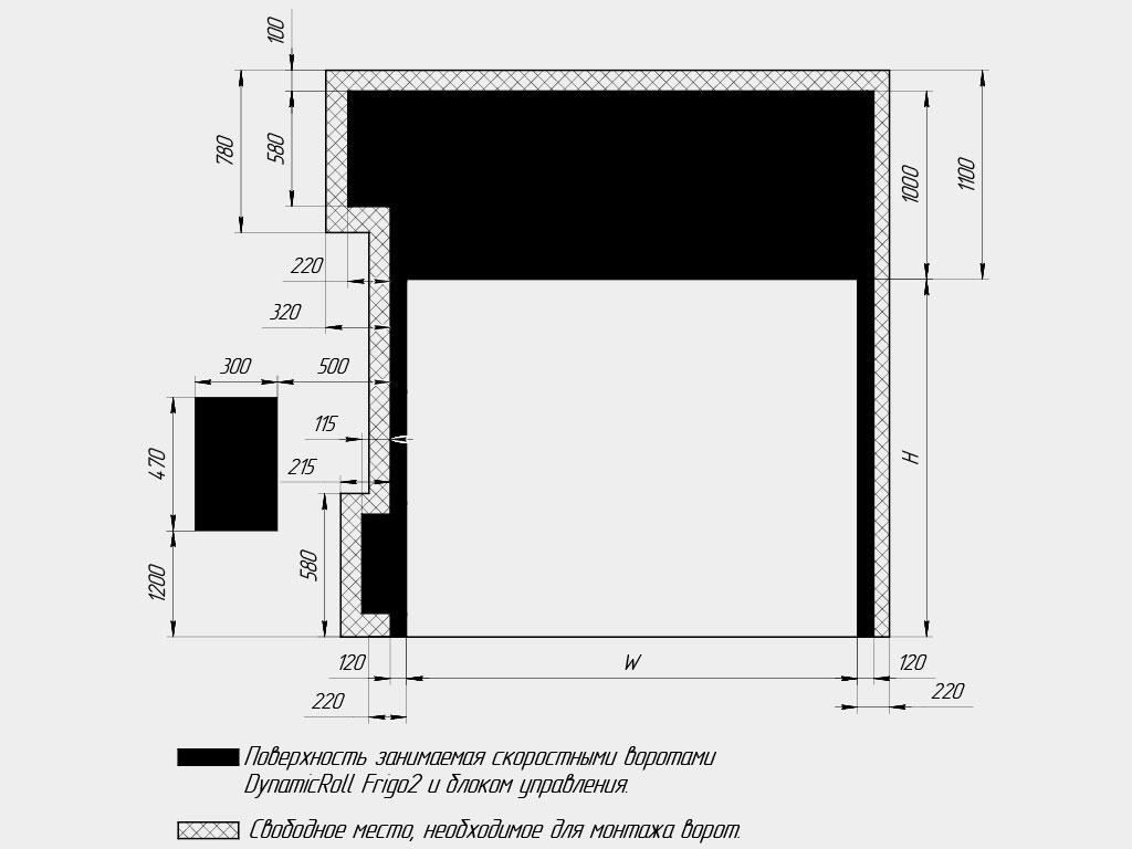 Подготовка скоростных ворот ДорХан Монтаж