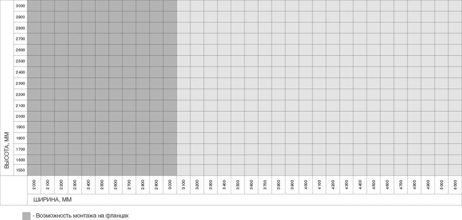 Размеры-проема-Распашные-ворота-со-стальной-рамой-и-с-заполнением-сварной-сеткой ДорХан