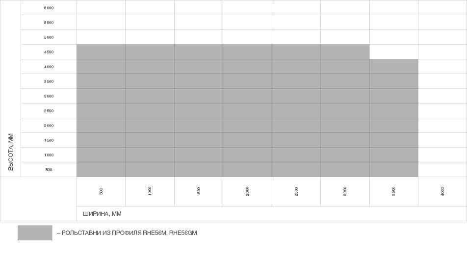 Размеры-проема-Рольставни-витринные-(взломоустойчивые)-из-одностенного-экструдированного-профиля-RHE56M ДорХан