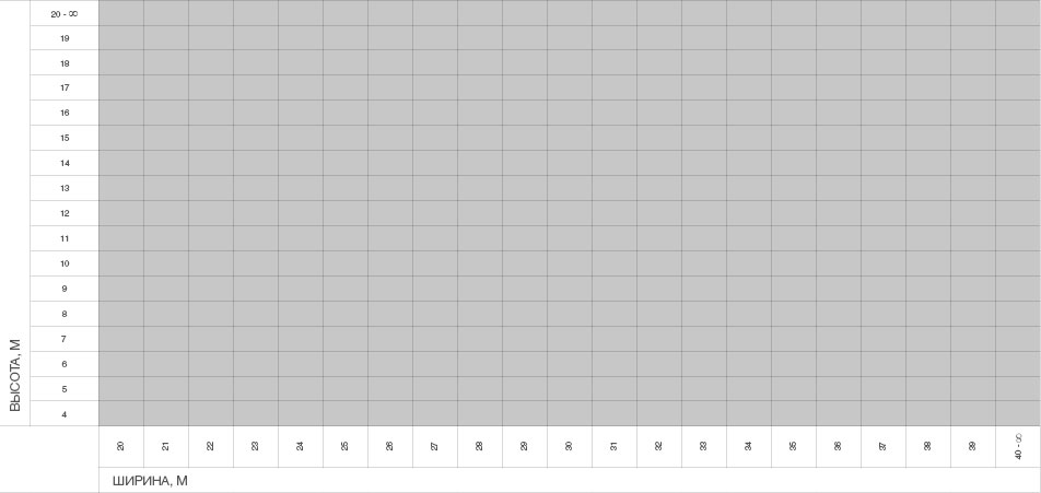 Ворота шторные подъемные серии HD20/40 с поворотной колонной ДорХан