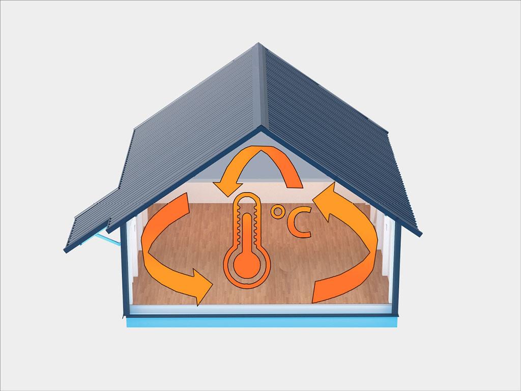 Тёплая конструкция домов ДорХан