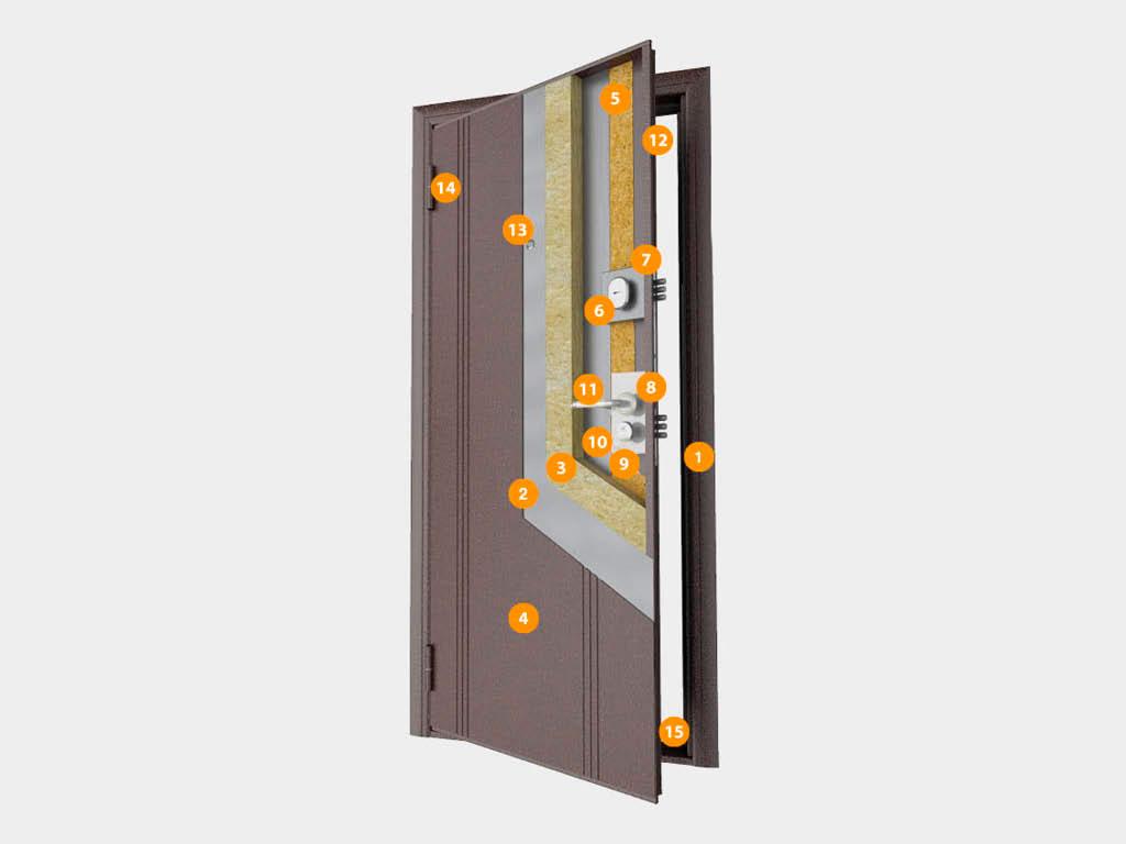 Конструкция-Двери-бытовые-«Комфорт» ДорХан