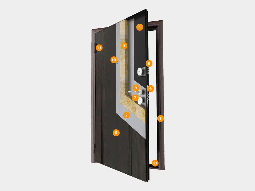 Конструкция-Двери-бытовые-«ЛамиСтайл» ДорХан