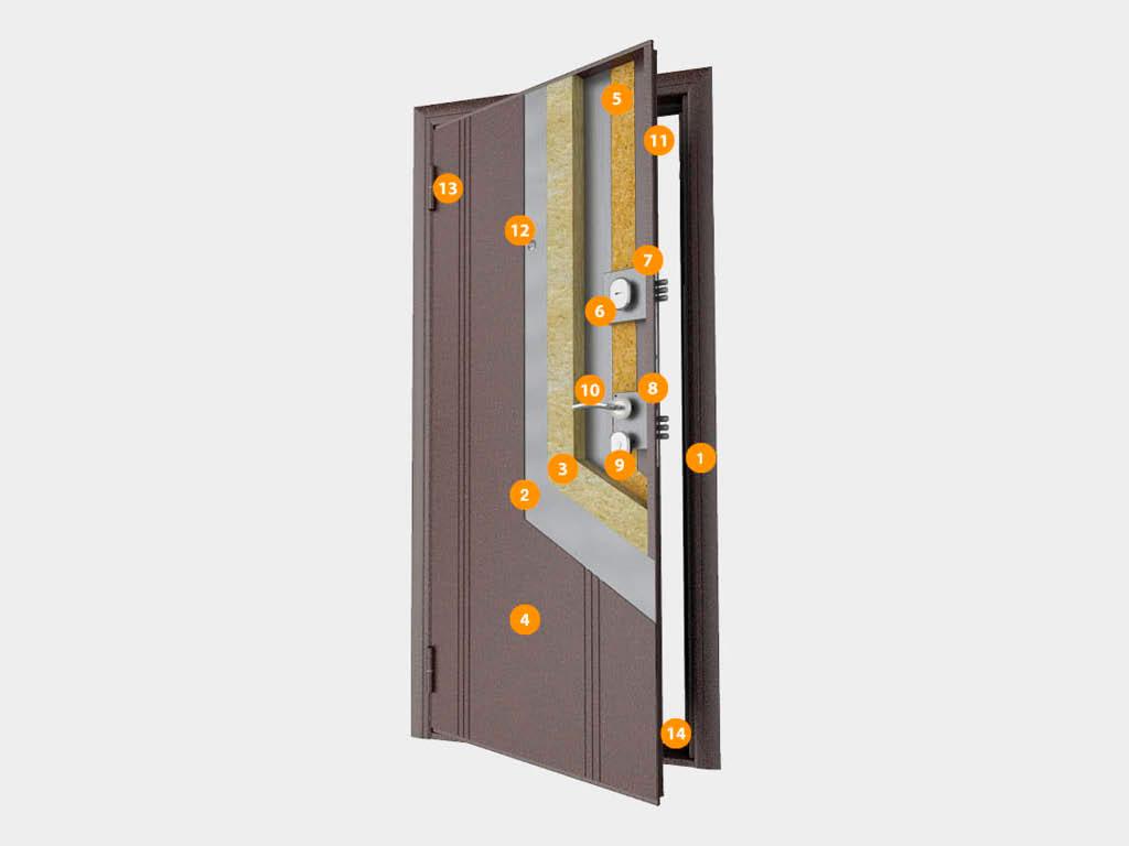 Двери бытовые «Оптим»