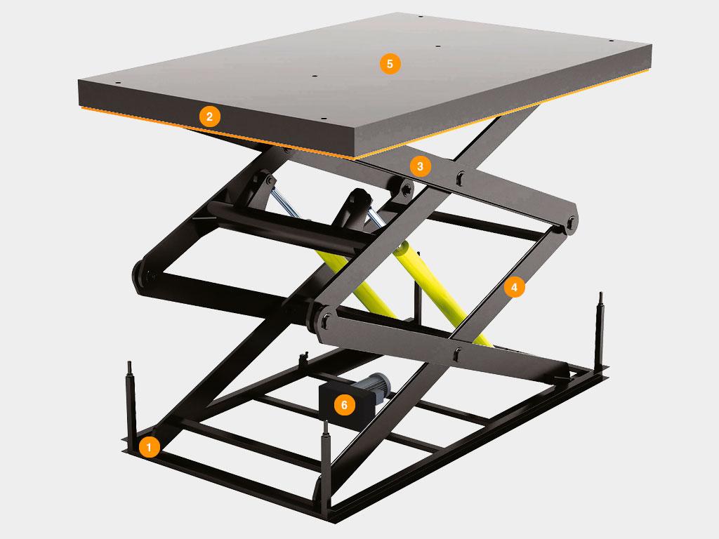 Конструкция-Стол-подъемный-с-двумя-парами-ножниц-серии-2LT ДорХан