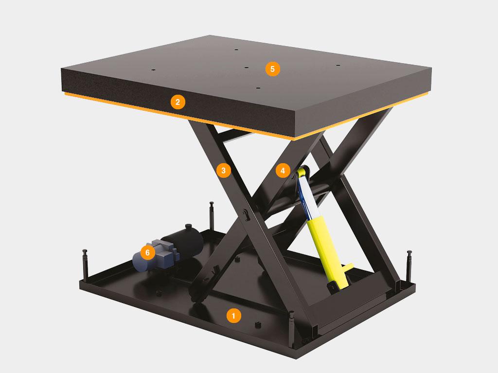 Стол подъемный с одной парой ножниц серии LT ДорХан