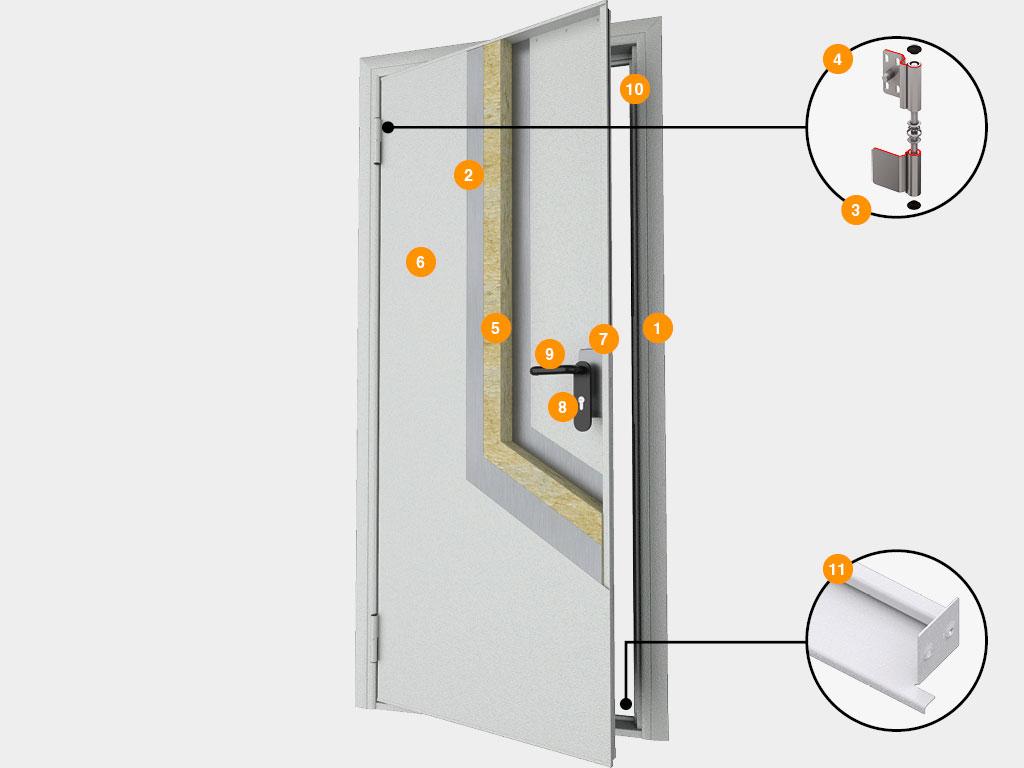 Конструкция-Технические-одностворчатые-двери дОРхАН