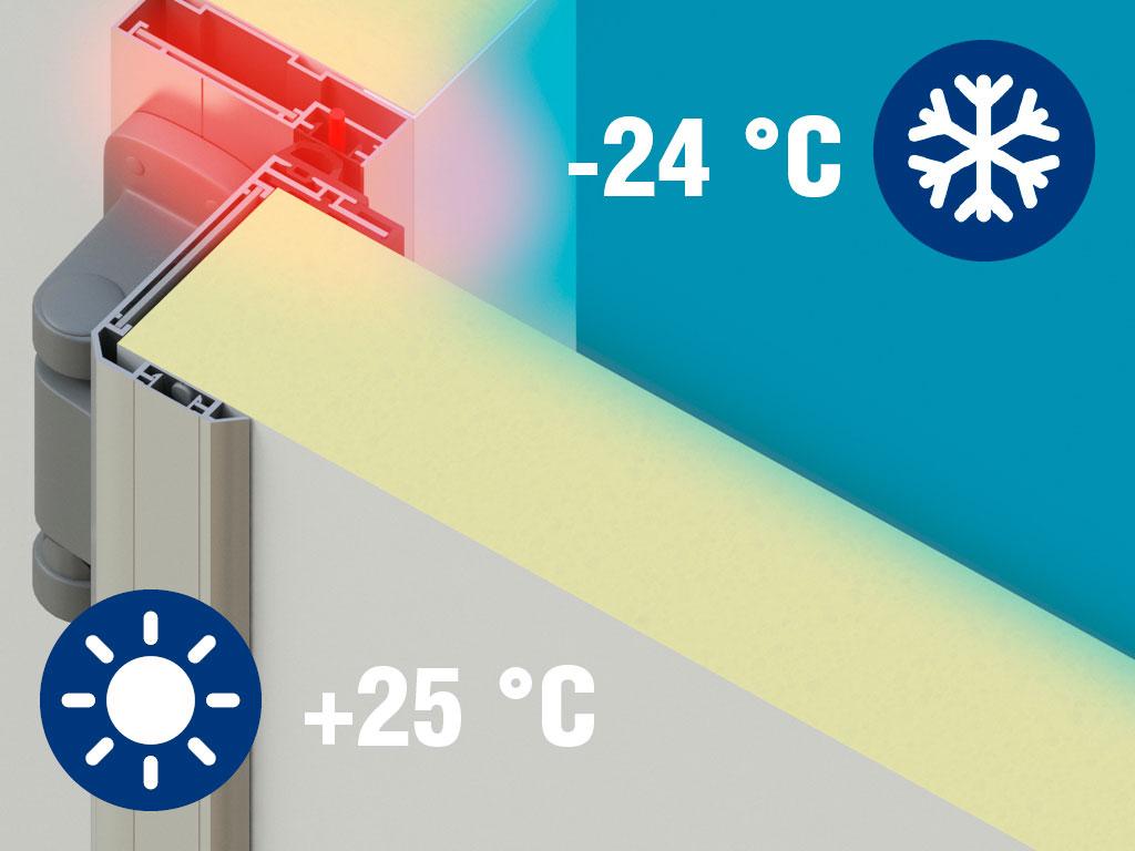 Надёжная работа в широком диапазоне температур до - 35° С ДорХан