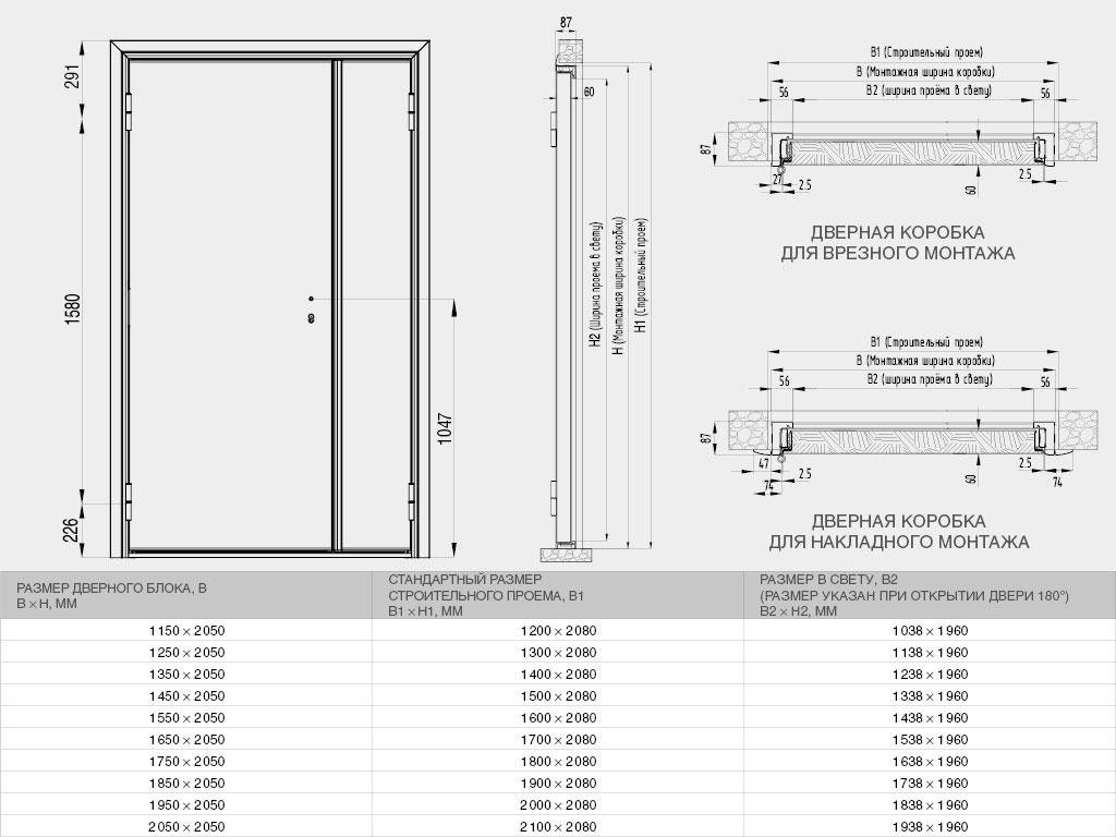 Подготовка-строительного-объекта-Двустворчатой-двери ДорХан