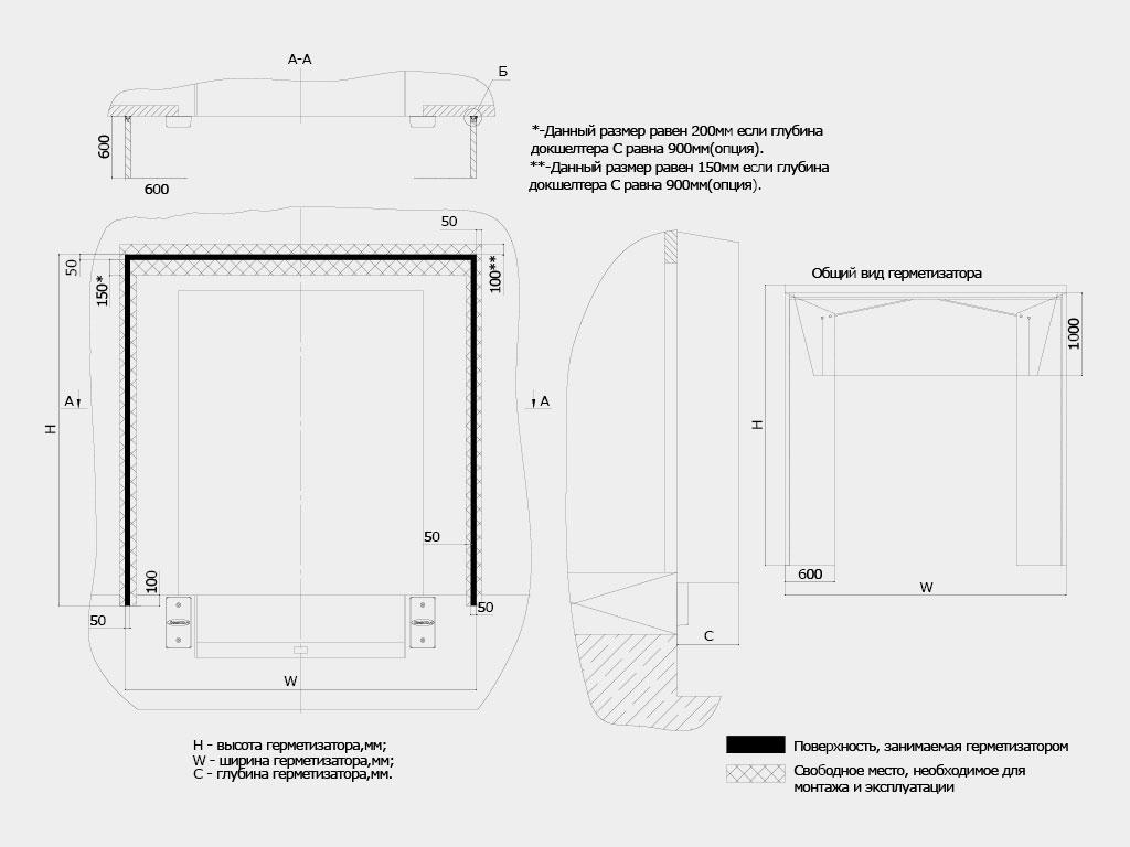 Подготовка-строительного-объекта-для-Герметизатор-со-складной-рамой-серии-DSHRN ДорХан