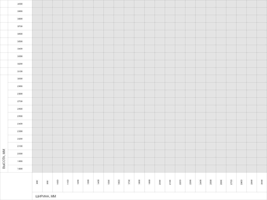 Размеры-проема-Дверь-вертикально-подъемная-для-охлаждаемых-помещений ДорХан