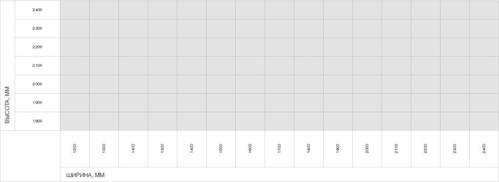 Таблица-размеров-Дверь-распашная-двустворчатая-для-охлаждаемых-помещений ДорХан