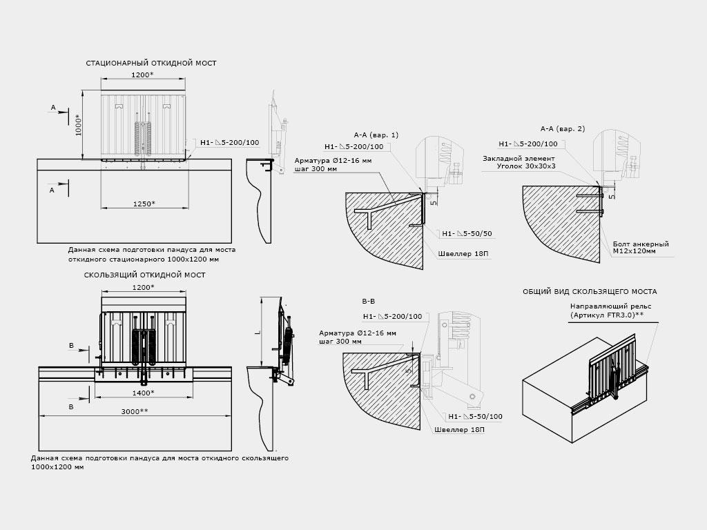 Установка моста откидного (скользящего, стационарного) производится на подготовленный пандус. ДорХан