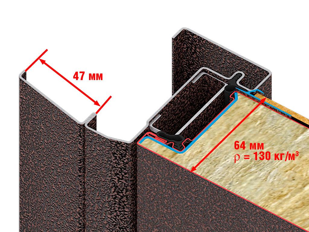 Высокопрочное полотно из оцинкованной холоднокатаной стали с заполнением из минераловатной плиты высокой плотности и ХДФ-панелью
