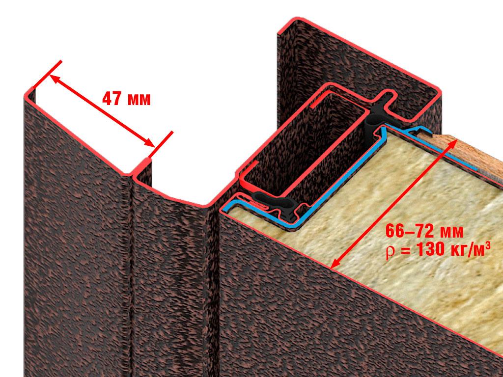 Высокопрочное полотно из оцинкованной холоднокатаной стали с заполнением из минераловатной плиты высокой плотности. Наличник позволяет скрыть неровности строительного проема. ДорХан
