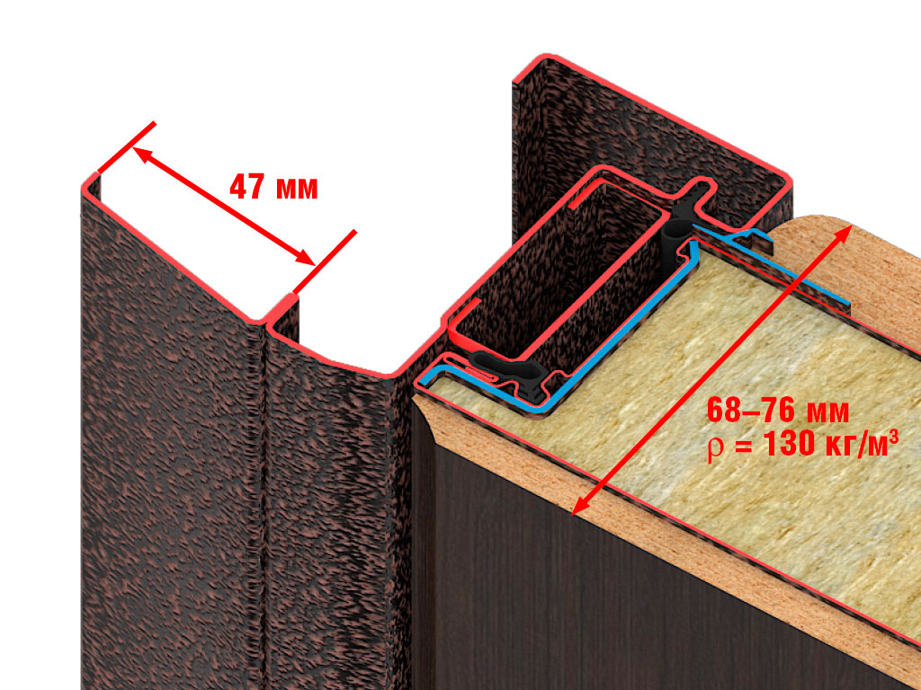 Высокопрочное полотно из оцинкованной холоднокатаной стали с заполнением из минераловатной плиты высокой плотности. Наличник, позволяющий скрыть неровности строительного проема. ДорХан