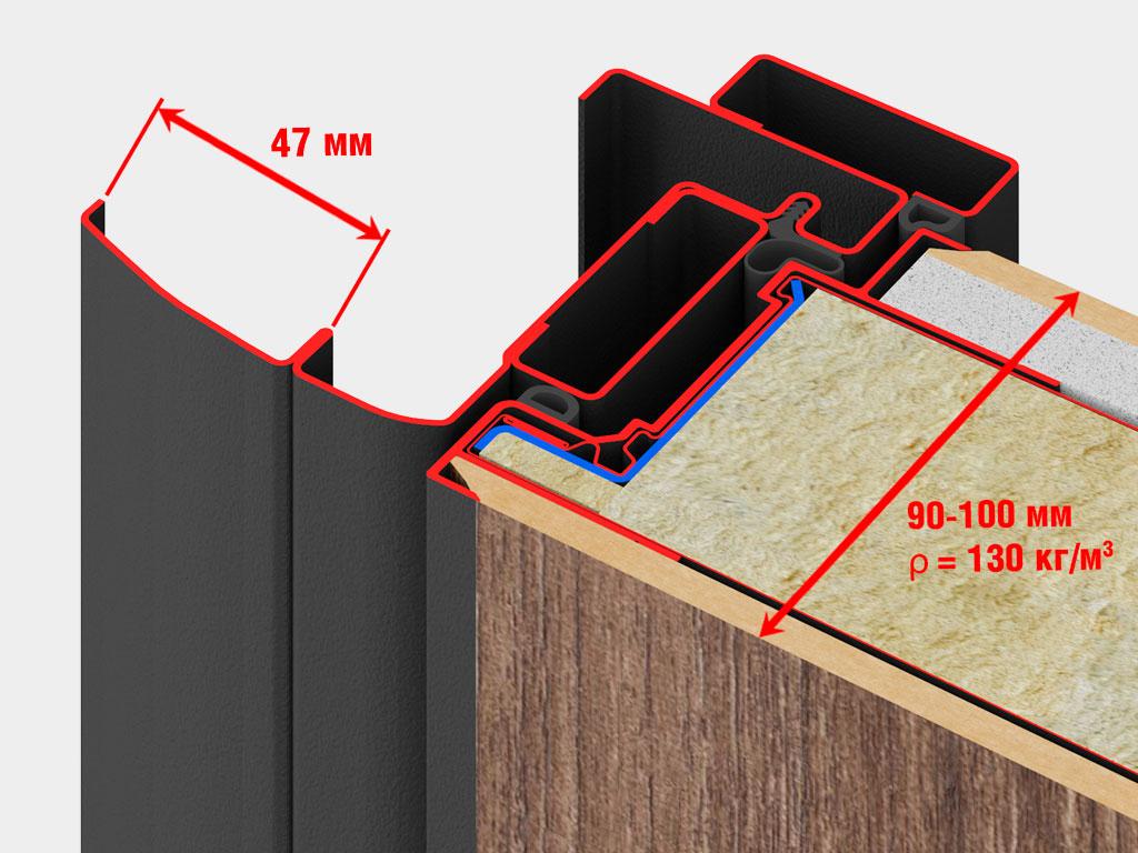 Высокопрочное полотно типа «сэндвич» из оцинкованной холоднокатаной стали с беспустотным заполнением негорючей минераловатной плитой высокой плотности и пенополистиролом (материалы не впитывают влагу, усиливают прочность конструкции и повышают показатели звуко- и теплоизоляции). Наличник позволяет скрыть неровности строительного проема.