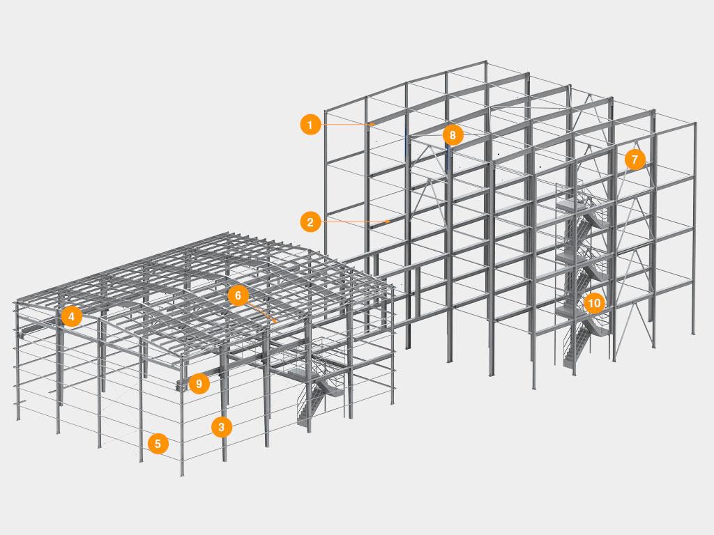 Каркасные здания по индивидуальным проектам Конструкция ДорХан